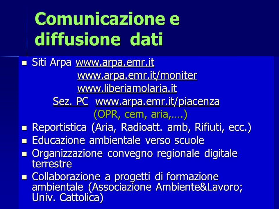 Comunicazione e diffusione dati Siti Arpa www.arpa.emr.it Siti Arpa www.arpa.emr.itwww.arpa.emr.it www.arpa.emr.it/moniter www.arpa.emr.it/moniterwww.arpa.emr.it/moniter www.liberiamolaria.it Sez.