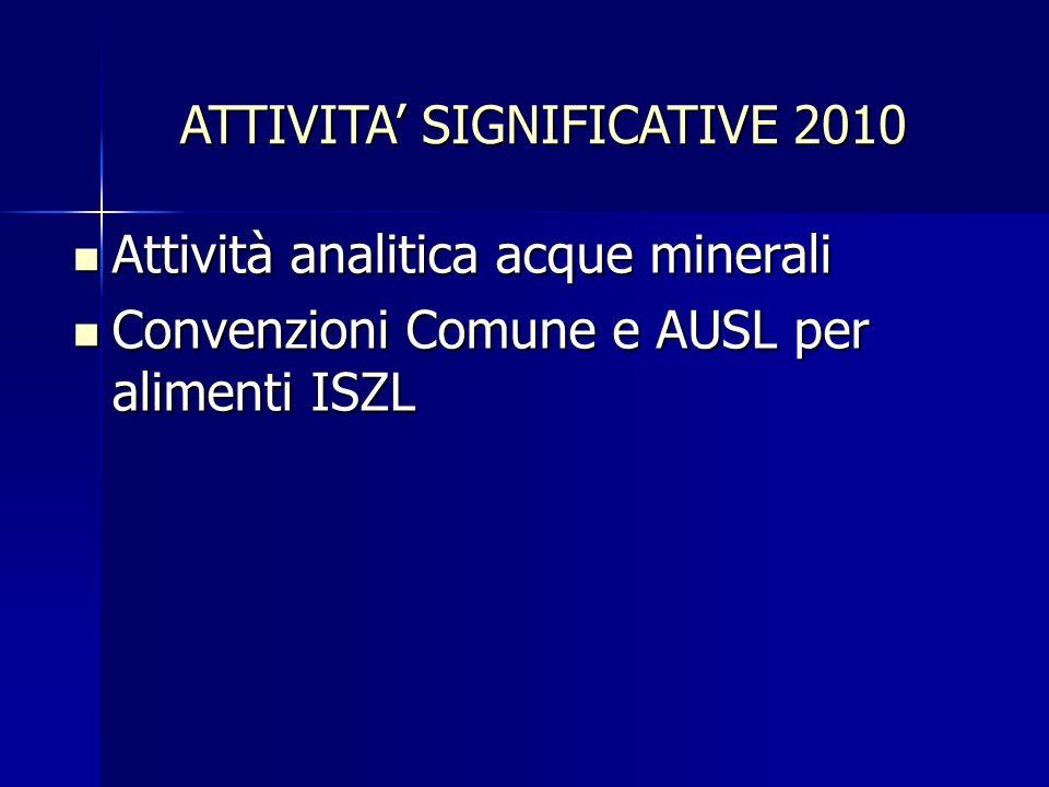 PROPOSTE 2011 Accreditamento prove di laboratorio -Microbiologia -Radioattività Certificazione Rete Qualità Aria