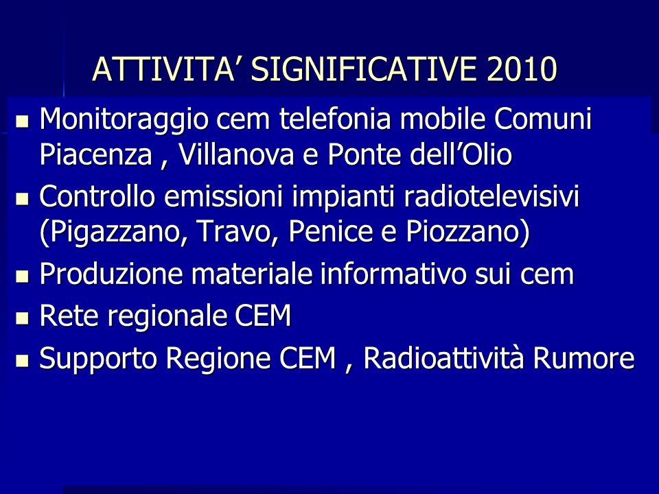 Personale Al 31/12/2005 : Dirigentin.23Comparto n.