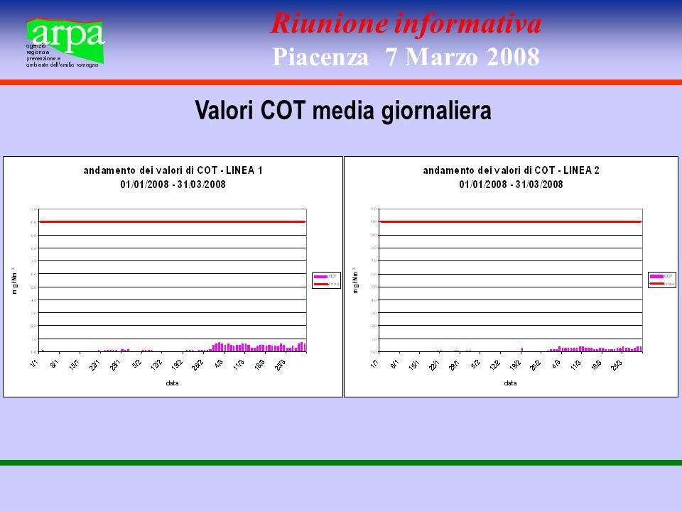 Riunione informativa Piacenza 7 Marzo 2008 Valori COT media giornaliera