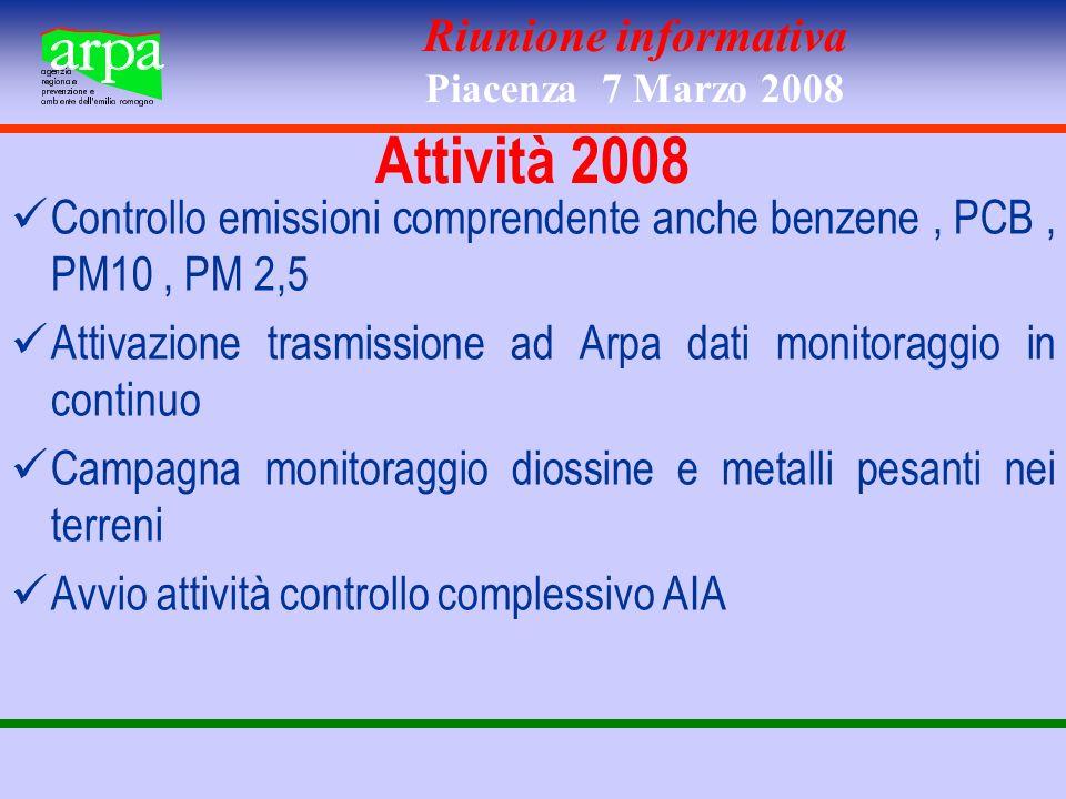 Riunione informativa Piacenza 7 Marzo 2008 Attività 2008 Controllo emissioni comprendente anche benzene, PCB, PM10, PM 2,5 Attivazione trasmissione ad Arpa dati monitoraggio in continuo Campagna monitoraggio diossine e metalli pesanti nei terreni Avvio attività controllo complessivo AIA