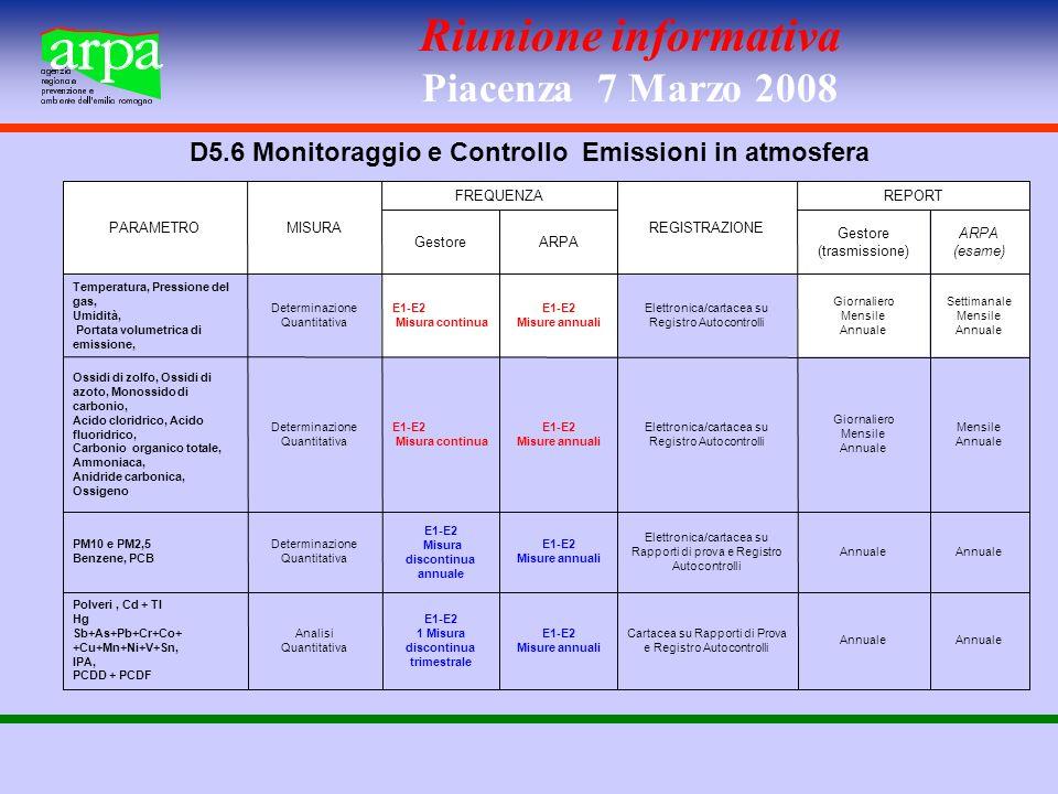 Riunione informativa Piacenza 7 Marzo 2008 D5.6 Monitoraggio e Controllo  Emissioni in atmosfera Annuale Cartacea su Rapporti di Prova e Registro Autocontrolli E1-E2 Misure annuali E1-E2 1 Misura discontinua trimestrale Analisi Quantitativa Polveri, Cd + Tl Hg Sb+As+Pb+Cr+Co+ +Cu+Mn+Ni+V+Sn, IPA, PCDD + PCDF Annuale Elettronica/cartacea su Rapporti di prova e Registro Autocontrolli E1-E2 Misure annuali E1-E2 Misura discontinua annuale Determinazione Quantitativa PM10 e PM2,5 Benzene, PCB Mensile Annuale Giornaliero Mensile Annuale Elettronica/cartacea su Registro Autocontrolli E1-E2 Misure annuali E1-E2 Misura continua Determinazione Quantitativa Ossidi di zolfo, Ossidi di azoto, Monossido di carbonio, Acido cloridrico, Acido fluoridrico, Carbonio organico totale, Ammoniaca, Anidride carbonica, Ossigeno Settimanale Mensile Annuale Giornaliero Mensile Annuale Elettronica/cartacea su Registro Autocontrolli E1-E2 Misure annuali E1-E2 Misura continua Determinazione Quantitativa Temperatura, Pressione del gas, Umidità, Portata volumetrica di emissione, ARPA (esame) Gestore (trasmissione) ARPAGestore REPORT REGISTRAZIONE FREQUENZA MISURAPARAMETRO