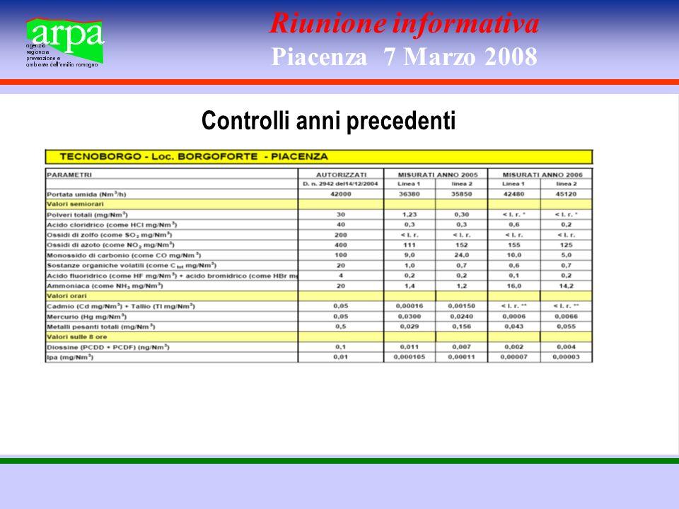 Riunione informativa Piacenza 7 Marzo 2008 Controlli anni precedenti