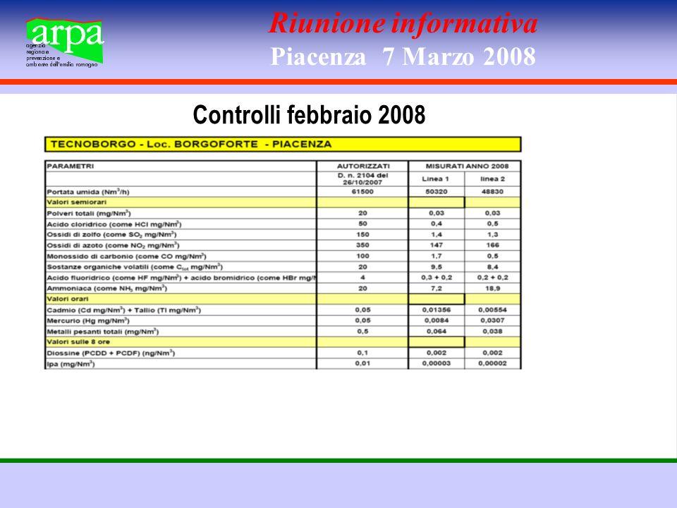 Riunione informativa Piacenza 7 Marzo 2008 Controlli febbraio 2008