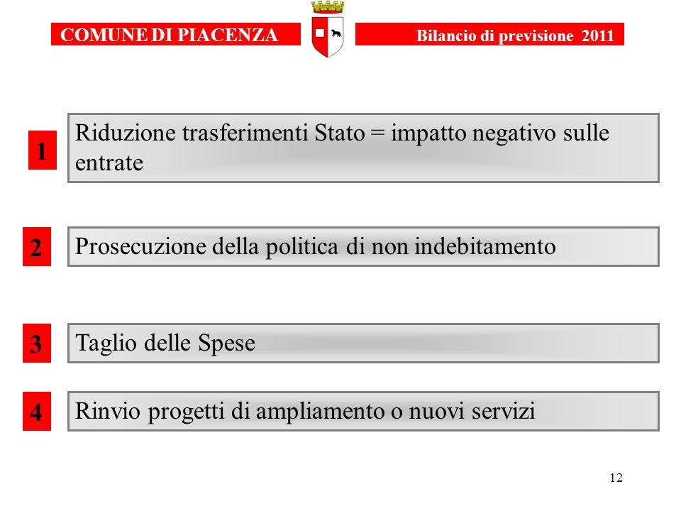 12 COMUNE DI PIACENZA Bilancio di previsione 2006 COMUNE DI PIACENZA Bilancio di previsione 2011 Rinvio progetti di ampliamento o nuovi servizi Taglio