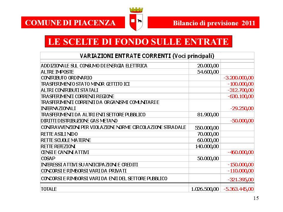 15 COMUNE DI PIACENZA Bilancio di previsione 2011 LE SCELTE DI FONDO SULLE ENTRATE
