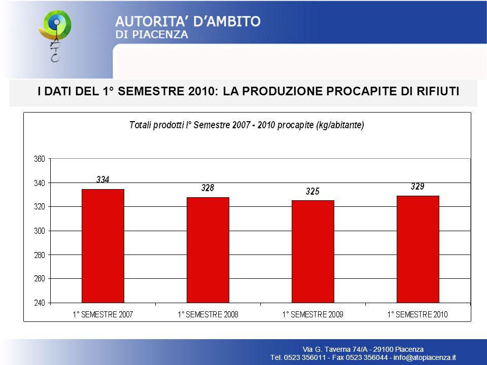 I DATI DEL 1° SEMESTRE 2010: LA RACCOLTA DIFFERENZIATA Via G.
