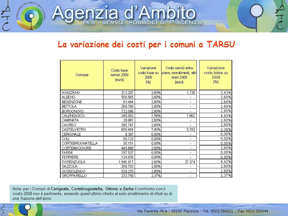 Via Taverna 74/a - 29100 Piacenza - Tel. 0523/356011 - Fax 0523/356044 La variazione dei costi per i comuni a TARSU Nota: per i Comuni di Cerignale, C