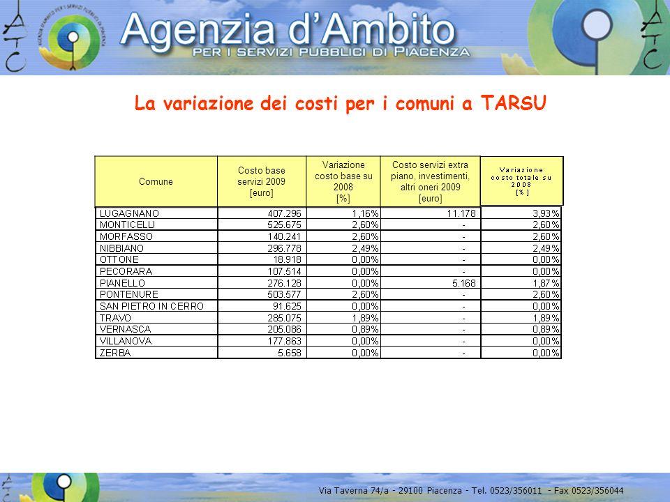 Via Taverna 74/a - 29100 Piacenza - Tel. 0523/356011 - Fax 0523/356044 La variazione dei costi per i comuni a TARSU Comune Costo base servizi 2009 [eu