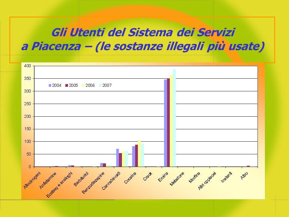 Gli Utenti del Sistema dei Servizi a Piacenza – (le sostanze secondariepiù usate)
