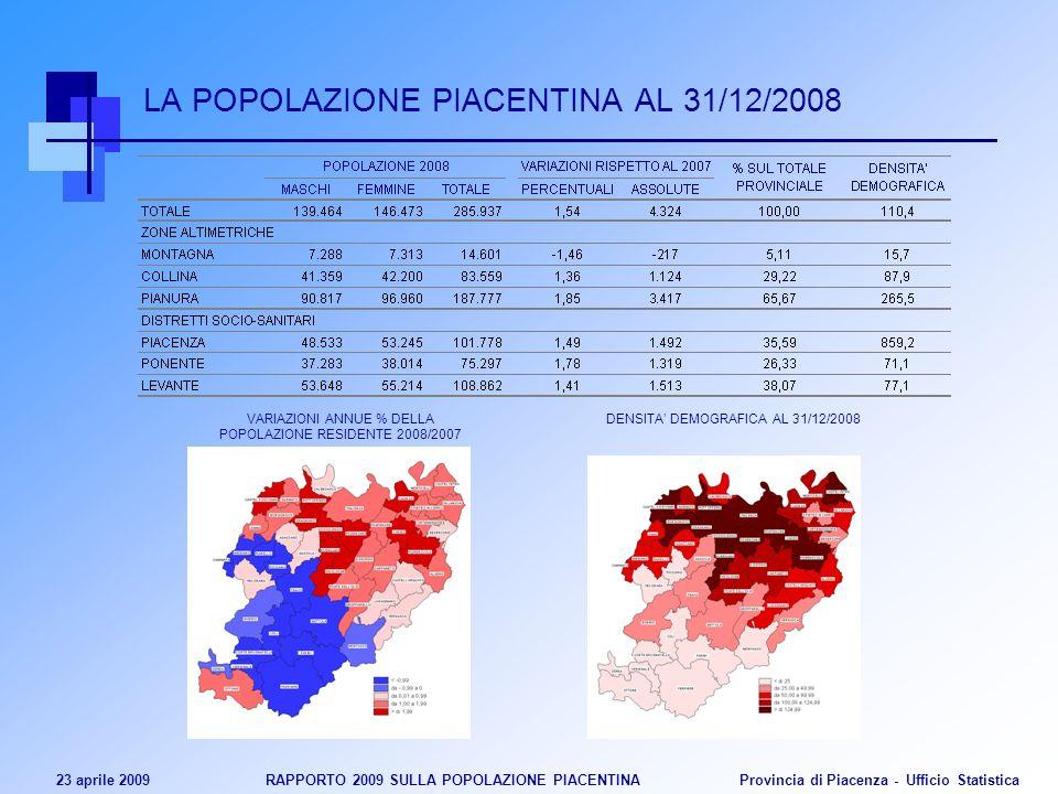 23 aprile 2009 RAPPORTO 2009 SULLA POPOLAZIONE PIACENTINA Provincia di Piacenza - Ufficio Statistica LA POPOLAZIONE PIACENTINA AL 31/12/2008 VARIAZION