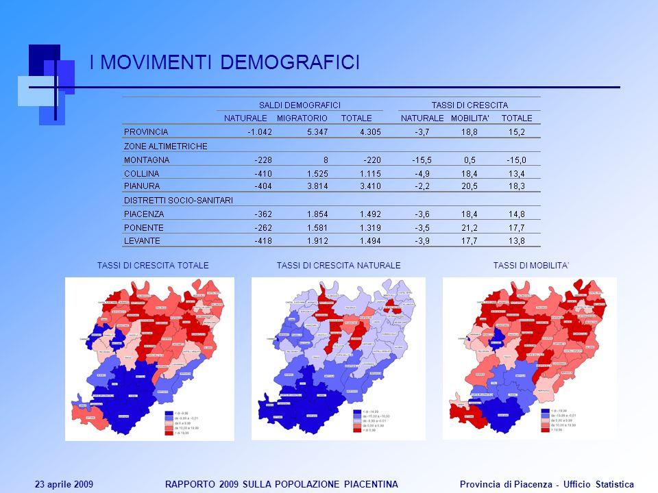 23 aprile 2009 RAPPORTO 2009 SULLA POPOLAZIONE PIACENTINA Provincia di Piacenza - Ufficio Statistica I MOVIMENTI DEMOGRAFICI TASSI DI CRESCITA TOTALET