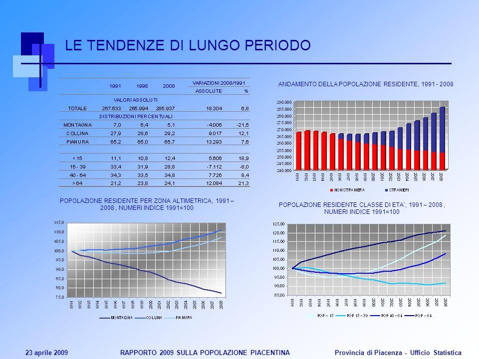 23 aprile 2009 RAPPORTO 2009 SULLA POPOLAZIONE PIACENTINA Provincia di Piacenza - Ufficio Statistica LE TENDENZE DI LUNGO PERIODO ANDAMENTO DELLA POPO