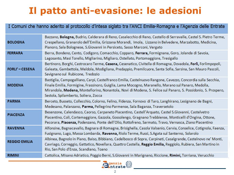 Il patto anti-evasione: le adesioni 2