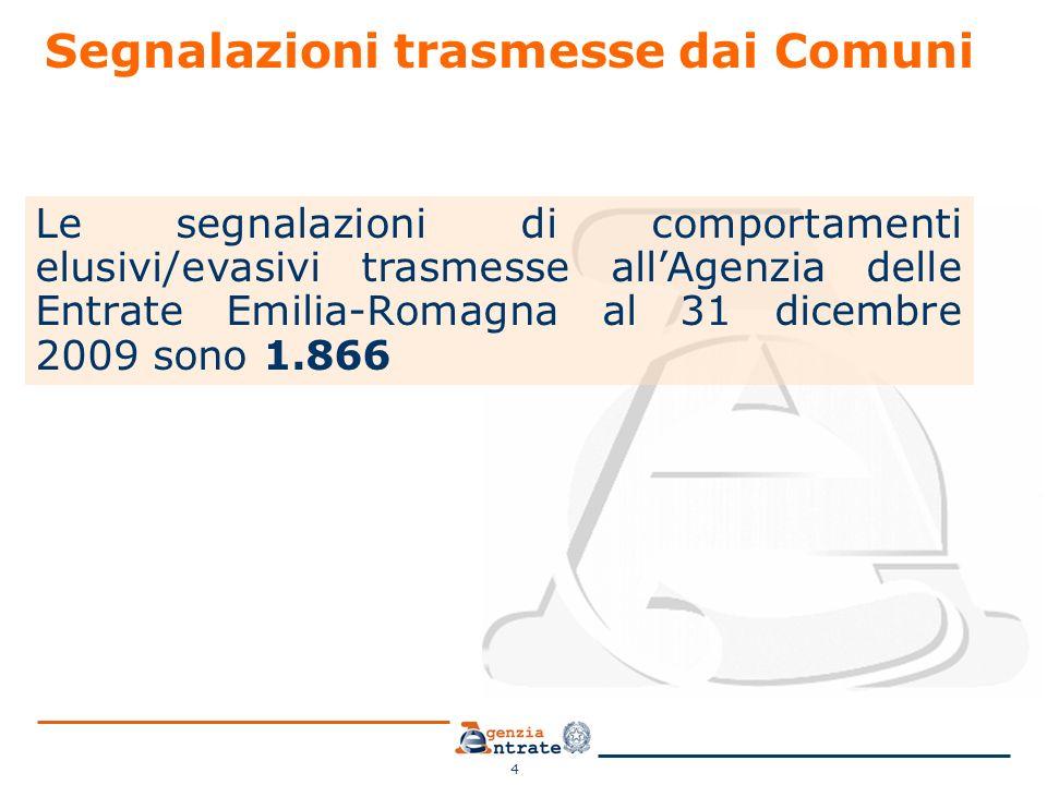 4 Segnalazioni trasmesse dai Comuni Le segnalazioni di comportamenti elusivi/evasivi trasmesse allAgenzia delle Entrate Emilia-Romagna al 31 dicembre 2009 sono 1.866