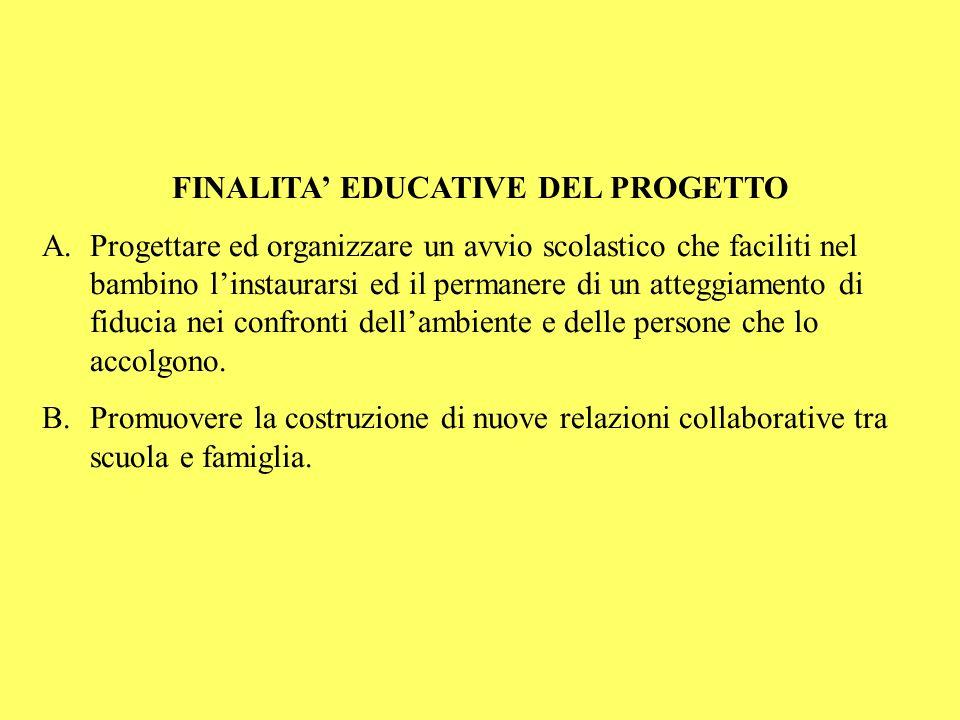 FINALITA EDUCATIVE DEL PROGETTO A.Progettare ed organizzare un avvio scolastico che faciliti nel bambino linstaurarsi ed il permanere di un atteggiame