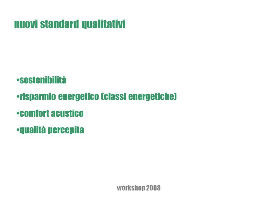 nuovi standard qualitativi workshop 2008 sostenibilità risparmio energetico (classi energetiche) comfort acustico qualità percepita