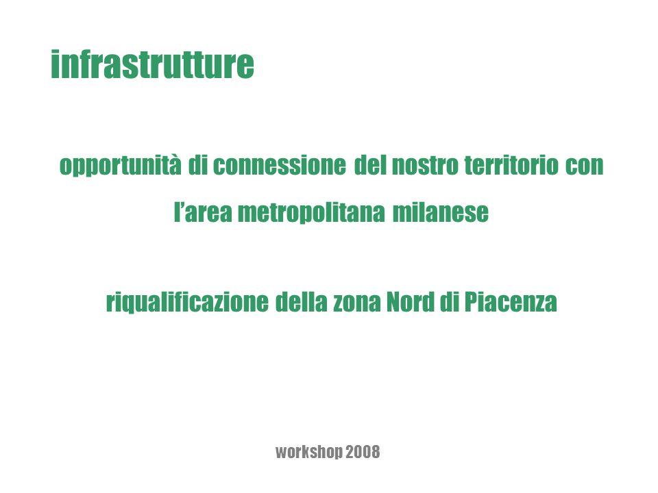 infrastrutture opportunità di connessione del nostro territorio con larea metropolitana milanese riqualificazione della zona Nord di Piacenza workshop