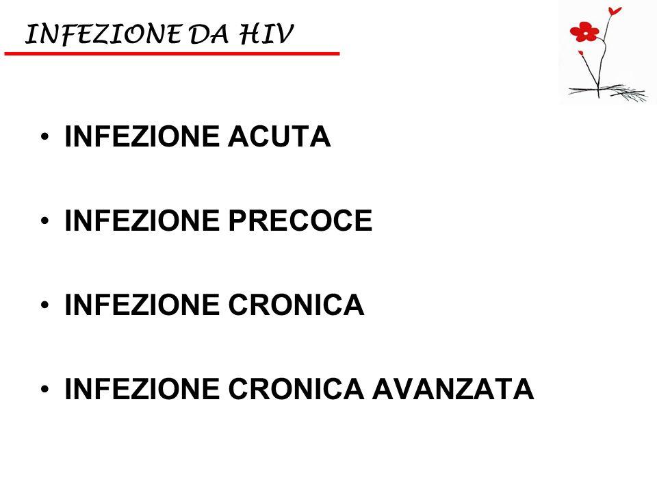 INFEZIONE DA HIV INFEZIONE ACUTA INFEZIONE PRECOCE INFEZIONE CRONICA INFEZIONE CRONICA AVANZATA
