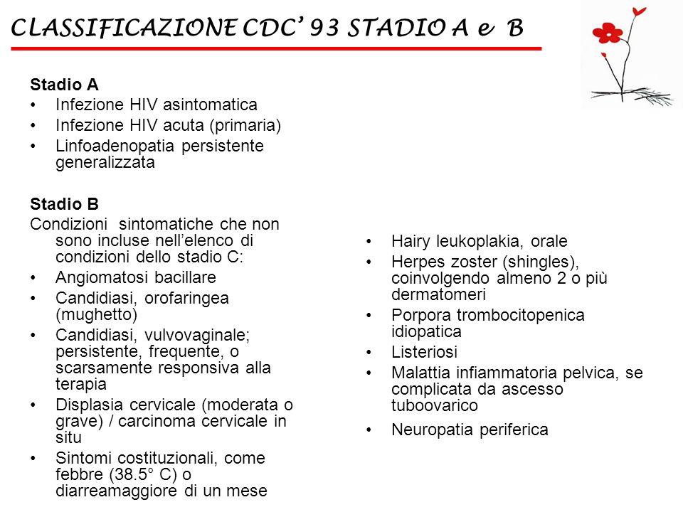 CLASSIFICAZIONE CDC 93 STADIO A e B Stadio A Infezione HIV asintomatica Infezione HIV acuta (primaria) Linfoadenopatia persistente generalizzata Stadi