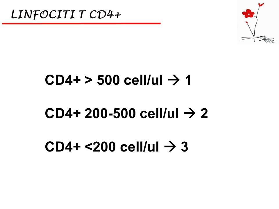 LINFOCITI T CD4+ CD4+ > 500 cell/ul 1 CD4+ 200-500 cell/ul 2 CD4+ <200 cell/ul 3