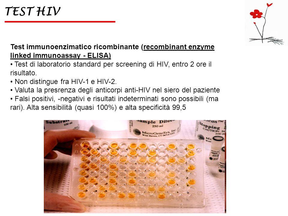 TEST HIV Test immunoenzimatico ricombinante (recombinant enzyme linked immunoassay - ELISA) Test di laboratorio standard per screening di HIV, entro 2