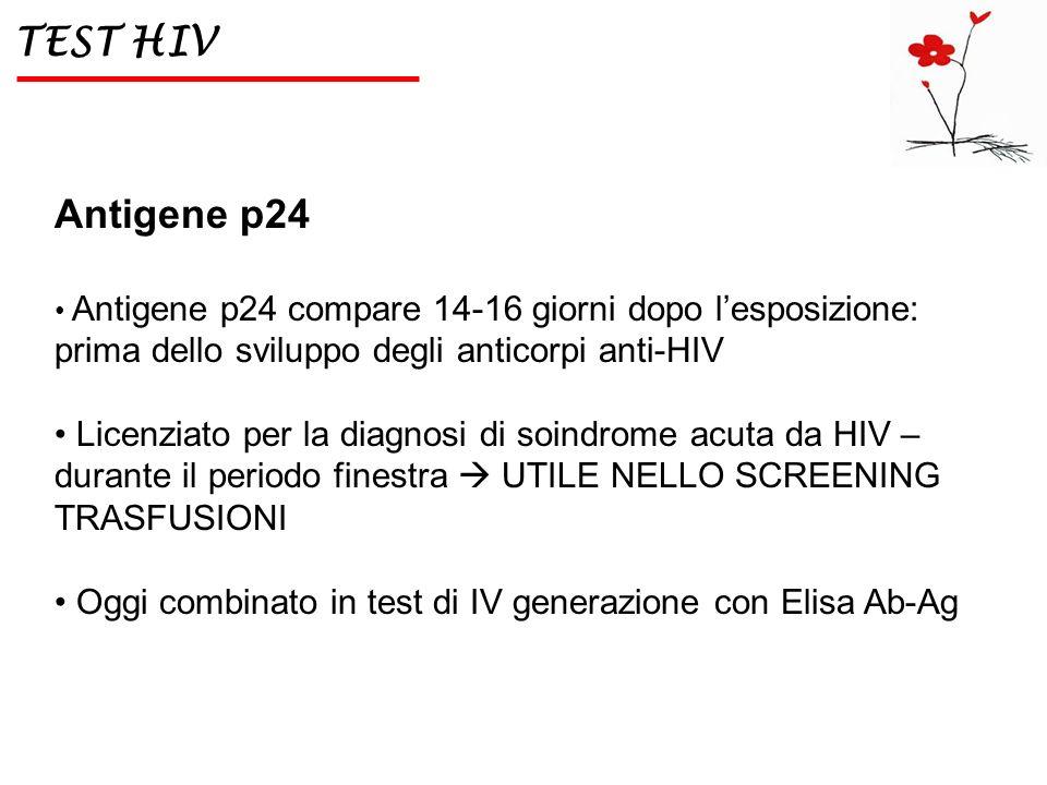 TEST HIV Antigene p24 Antigene p24 compare 14-16 giorni dopo lesposizione: prima dello sviluppo degli anticorpi anti-HIV Licenziato per la diagnosi di