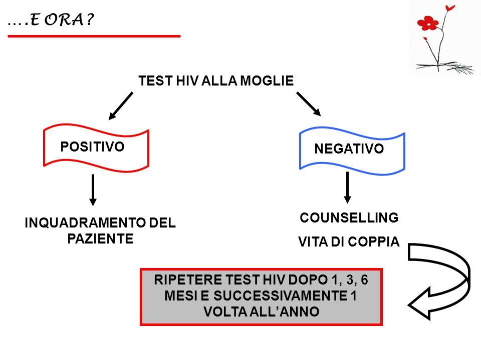 ….E ORA? TEST HIV ALLA MOGLIE POSITIVO INQUADRAMENTO DEL PAZIENTE NEGATIVO COUNSELLING VITA DI COPPIA RIPETERE TEST HIV DOPO 1, 3, 6 MESI E SUCCESSIVA