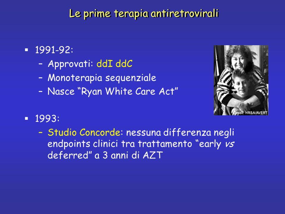 Le prime terapia antiretrovirali 1991-92: –Approvati: ddI ddC –Monoterapia sequenziale –Nasce Ryan White Care Act 1993: –Studio Concorde: nessuna diff
