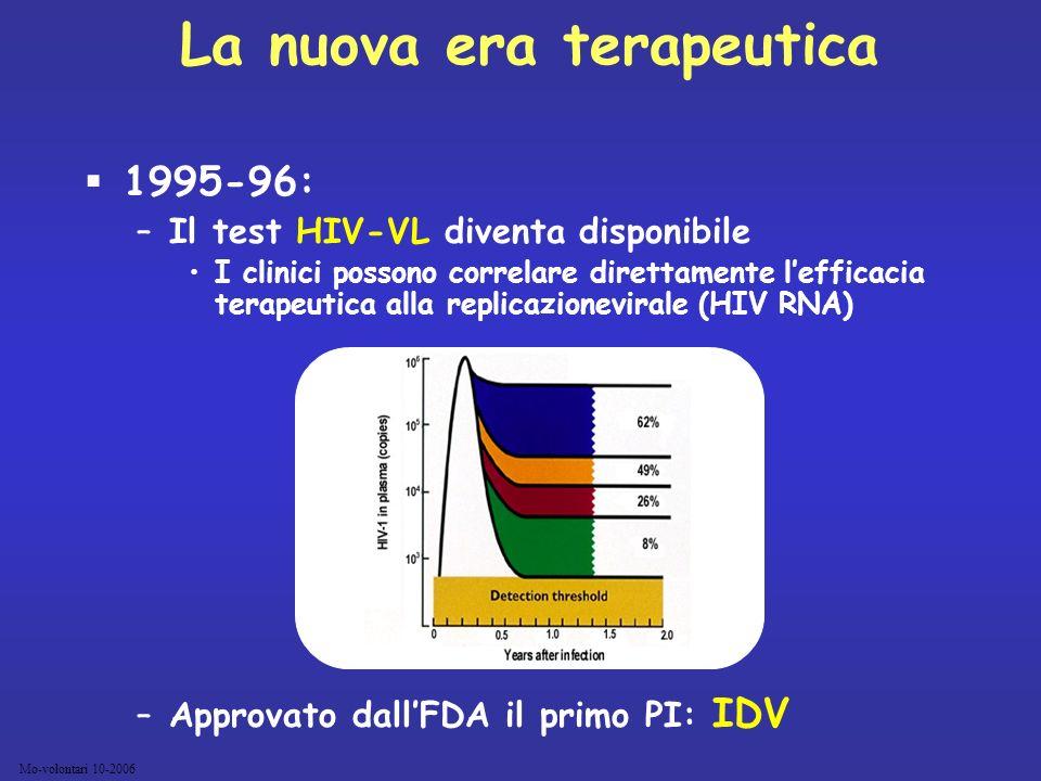 Mo-volontari 10-2006 La nuova era terapeutica 1995-96: –Il test HIV-VL diventa disponibile I clinici possono correlare direttamente lefficacia terapeu