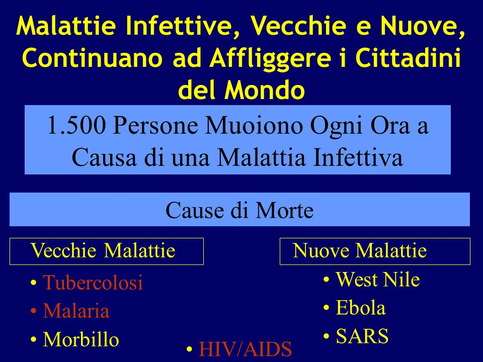 Malattie Infettive, Vecchie e Nuove, Continuano ad Affliggere i Cittadini del Mondo 1.500 Persone Muoiono Ogni Ora a Causa di una Malattia Infettiva C