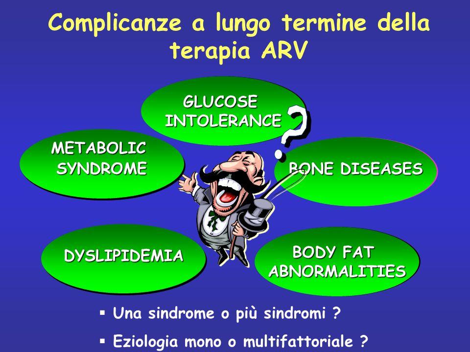 DYSLIPIDEMIADYSLIPIDEMIA BONE DISEASES GLUCOSEINTOLERANCEGLUCOSEINTOLERANCE BODY FAT ABNORMALITIES ABNORMALITIES Complicanze a lungo termine della ter
