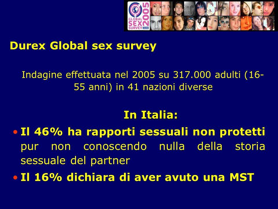 Durex Global sex survey Indagine effettuata nel 2005 su 317.000 adulti (16- 55 anni) in 41 nazioni diverse In Italia: Il 46% ha rapporti sessuali non