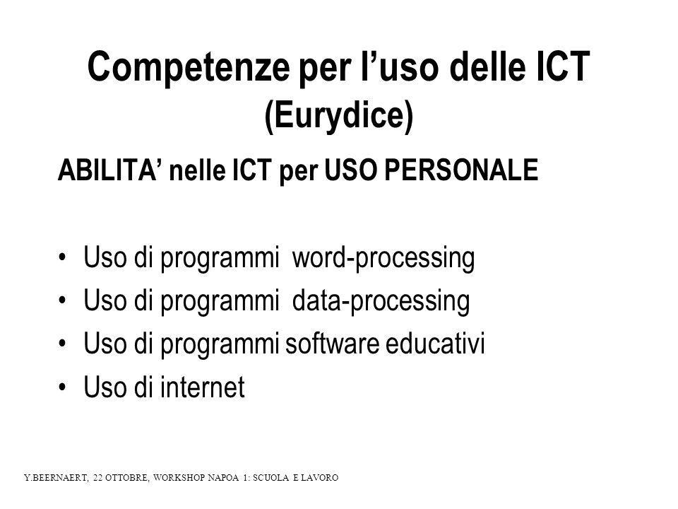 Competenze per luso delle ICT (Eurydice) ABILITA nelle ICT per USO PERSONALE Uso di programmi word-processing Uso di programmi data-processing Uso di programmi software educativi Uso di internet Y.BEERNAERT, 22 OTTOBRE, WORKSHOP NAPOA 1: SCUOLA E LAVORO