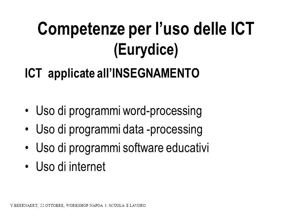 Competenze per luso delle ICT (Eurydice) ICT applicate allINSEGNAMENTO Uso di programmi word-processing Uso di programmi data -processing Uso di programmi software educativi Uso di internet Y.BEERNAERT, 22 OTTOBRE, WORKSHOP NAPOA 1: SCUOLA E LAVORO