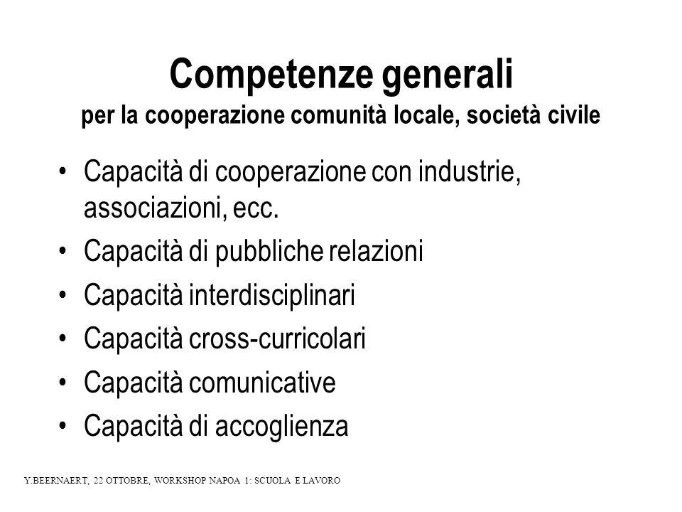 Competenze generali per la cooperazione comunità locale, società civile Capacità di cooperazione con industrie, associazioni, ecc.