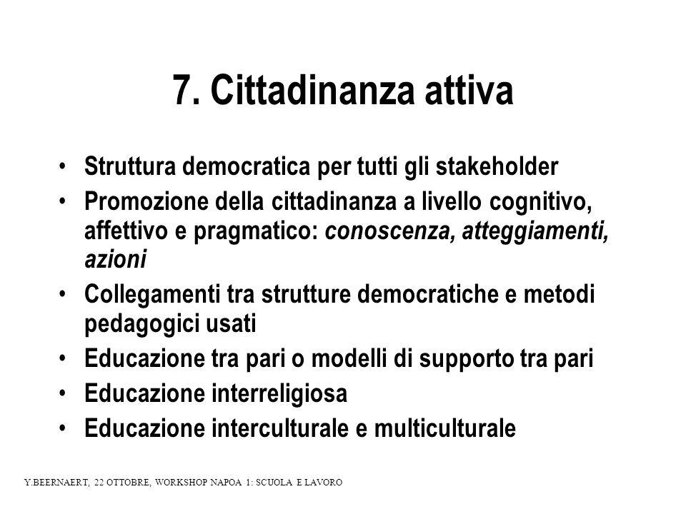 7. Cittadinanza attiva Struttura democratica per tutti gli stakeholder Promozione della cittadinanza a livello cognitivo, affettivo e pragmatico: cono