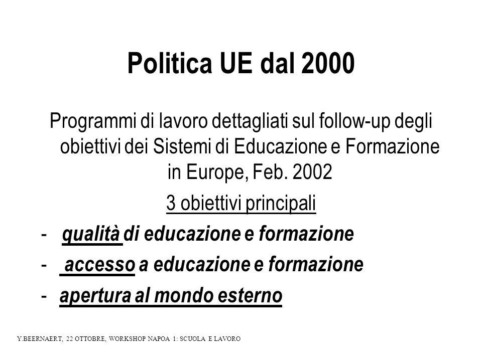 Politica UE dal 2000 Programmi di lavoro dettagliati sul follow-up degli obiettivi dei Sistemi di Educazione e Formazione in Europe, Feb.