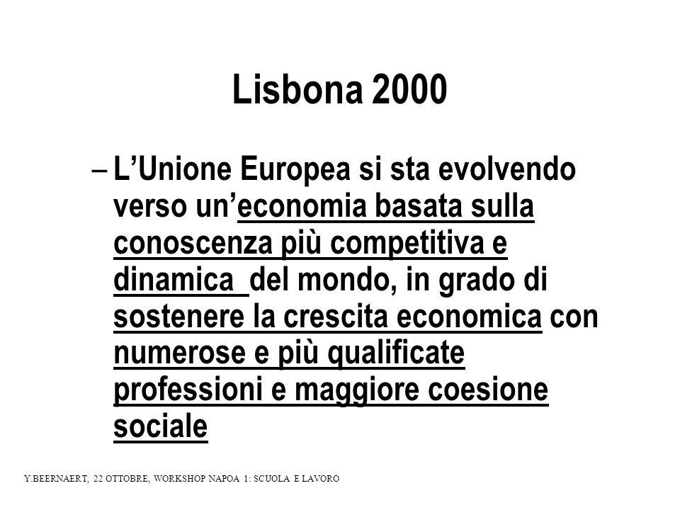 Lisbona 2000 – LUnione Europea si sta evolvendo verso uneconomia basata sulla conoscenza più competitiva e dinamica del mondo, in grado di sostenere la crescita economica con numerose e più qualificate professioni e maggiore coesione sociale Y.BEERNAERT, 22 OTTOBRE, WORKSHOP NAPOA 1: SCUOLA E LAVORO