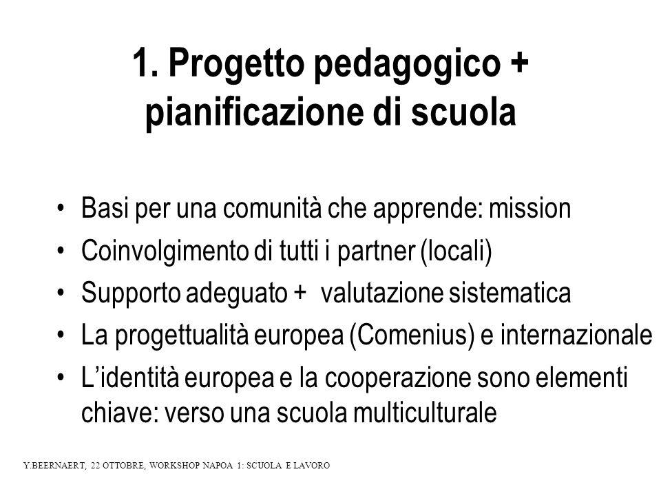1. Progetto pedagogico + pianificazione di scuola Basi per una comunità che apprende: mission Coinvolgimento di tutti i partner (locali) Supporto adeg