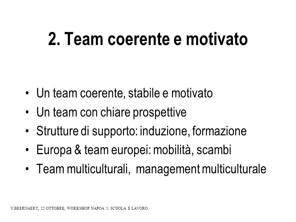 2. Team coerente e motivato Un team coerente, stabile e motivato Un team con chiare prospettive Strutture di supporto: induzione, formazione Europa &