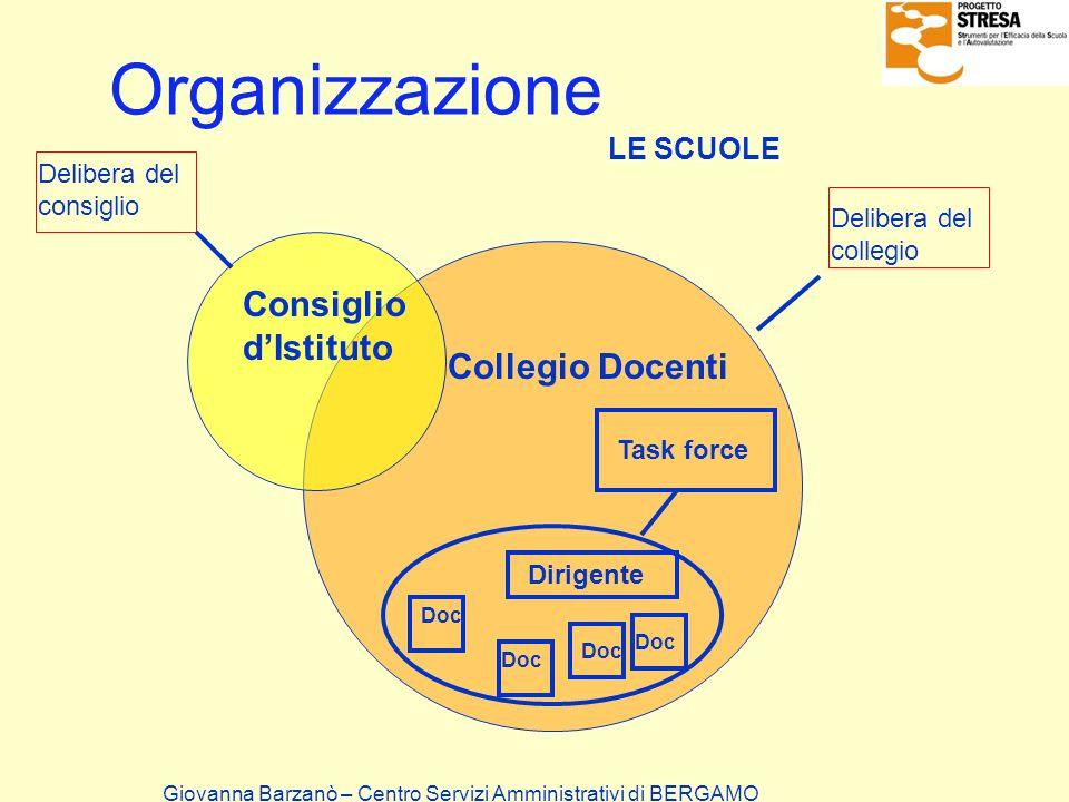 Organizzazione Giovanna Barzanò – Centro Servizi Amministrativi di BERGAMO Consiglio dIstituto Collegio Docenti Doc Dirigente Task force LE SCUOLE Del