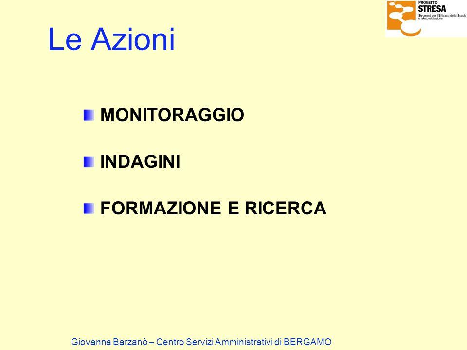 Le Azioni MONITORAGGIO INDAGINI FORMAZIONE E RICERCA Giovanna Barzanò – Centro Servizi Amministrativi di BERGAMO