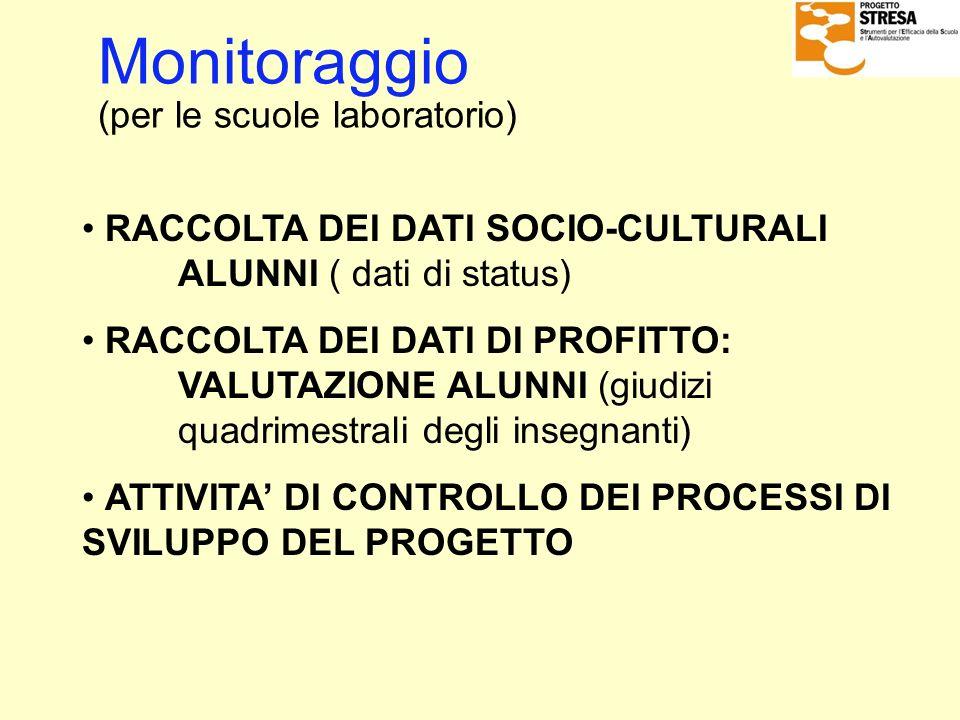 Monitoraggio (per le scuole laboratorio) RACCOLTA DEI DATI SOCIO-CULTURALI ALUNNI ( dati di status) RACCOLTA DEI DATI DI PROFITTO: VALUTAZIONE ALUNNI