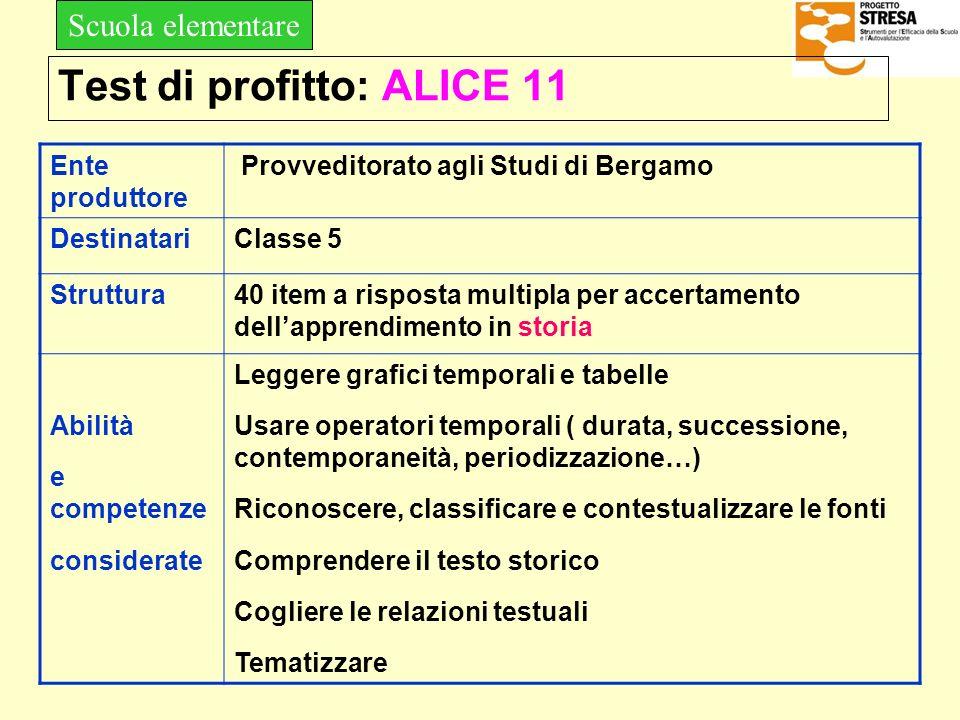Test di profitto: ALICE 11 Ente produttore Provveditorato agli Studi di Bergamo DestinatariClasse 5 Struttura40 item a risposta multipla per accertame