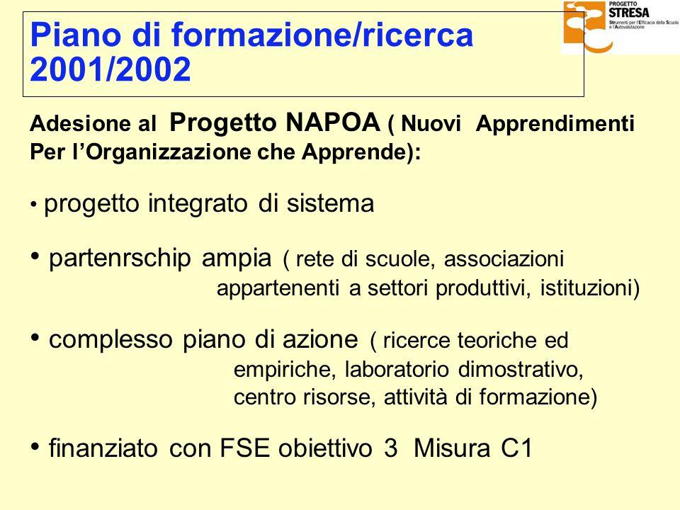 Adesione al Progetto NAPOA ( Nuovi Apprendimenti Per lOrganizzazione che Apprende): progetto integrato di sistema partenrschip ampia ( rete di scuole,