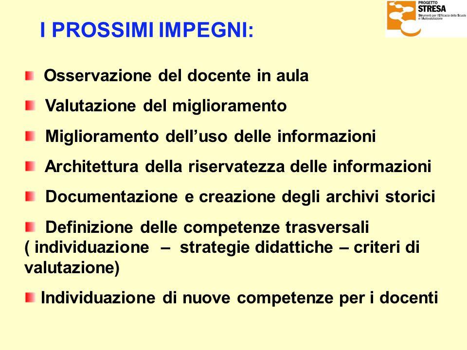I PROSSIMI IMPEGNI: Osservazione del docente in aula Valutazione del miglioramento Miglioramento delluso delle informazioni Architettura della riserva