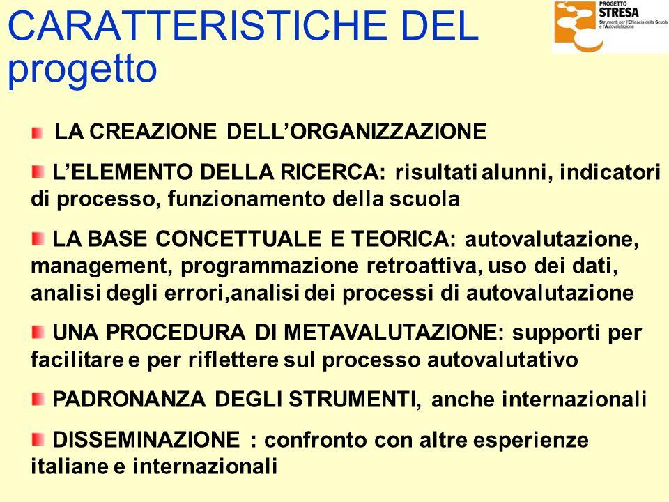 CARATTERISTICHE DEL progetto LA CREAZIONE DELLORGANIZZAZIONE LELEMENTO DELLA RICERCA: risultati alunni, indicatori di processo, funzionamento della sc