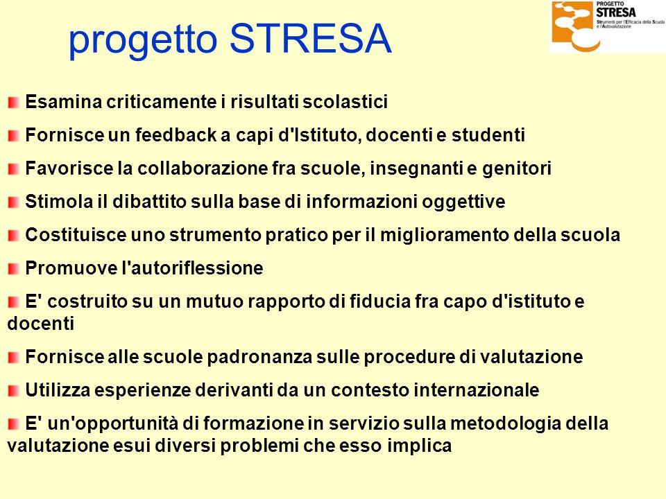 progetto STRESA Esamina criticamente i risultati scolastici Fornisce un feedback a capi d'Istituto, docenti e studenti Favorisce la collaborazione fra