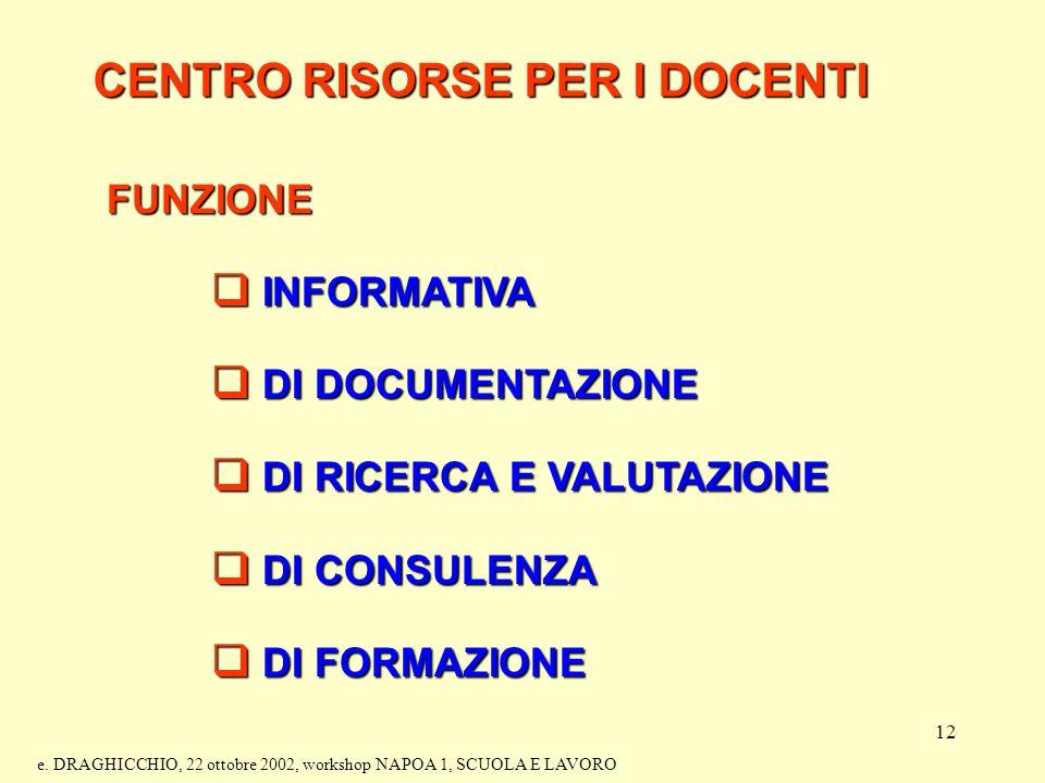 12 CENTRO RISORSE PER I DOCENTI FUNZIONE INFORMATIVA INFORMATIVA DI DOCUMENTAZIONE DI DOCUMENTAZIONE DI RICERCA E VALUTAZIONE DI RICERCA E VALUTAZIONE DI CONSULENZA DI CONSULENZA DI FORMAZIONE DI FORMAZIONE e.